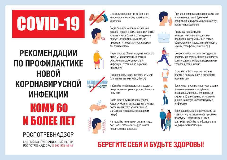 Covid19 – НЕОБХОДИМЫЕ ПРОФИЛАКТИЧЕСКИЕ МЕРЫ